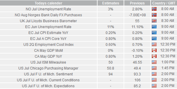 Daily Forex Snapshot  - Page 2 Calend12