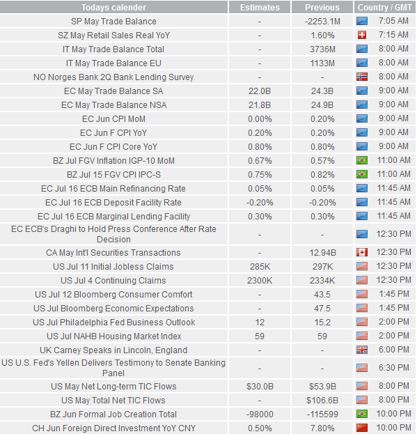 Daily Forex Snapshot  - Page 2 Fx_cal10