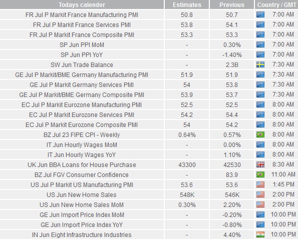 Daily Forex Snapshot  - Page 2 Tcalen10
