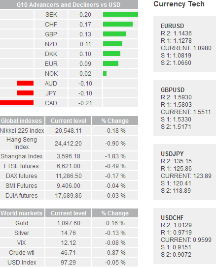 Daily Forex Snapshot  - Page 2 Usdchf10