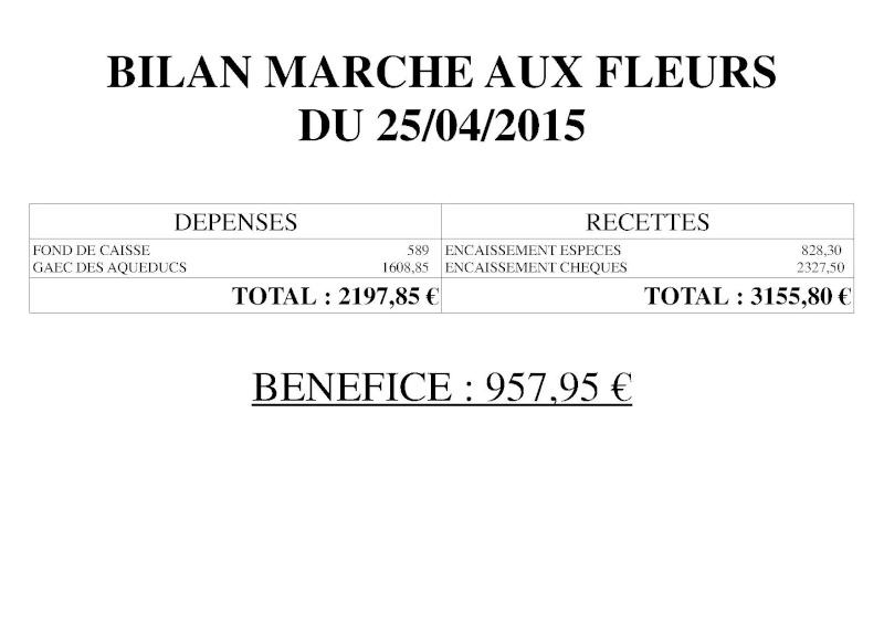 Marché aux fleurs : samedi 25 avril 2015 - Page 2 Bilan_11