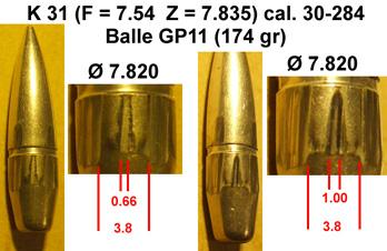 Expérimentation de balles .323 pour Lebel Gp1110