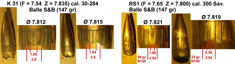 Expérimentation de balles .323 pour Lebel Sb10