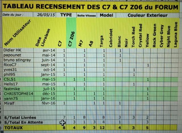 Tableau recensement C7 & C7 Z06 du forum - Page 4 Image10