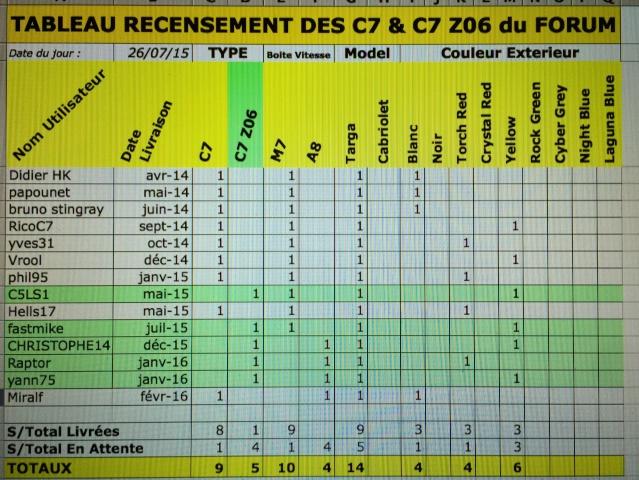Tableau recensement C7 & C7 Z06 du forum - Page 4 Image12