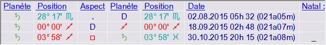 Bonjour c'est astrologie Astrol14