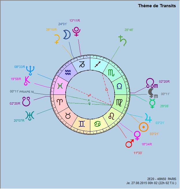 Aspects du mois d'Aout  - Page 8 Soleil10
