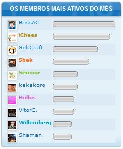 """[AddOn] Avatar em todos os widgets """"top"""" e """"membros mais ativos""""! Captur18"""
