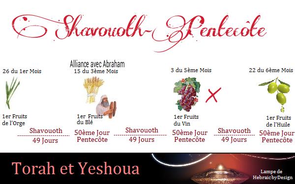 Shavouoth-Pentecôte Prémices du vin Dimanche 22 Juillet 2018 Premic10