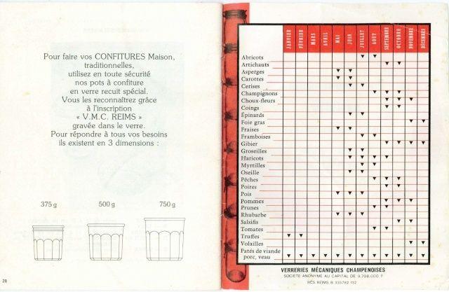 """Carnet de Recettes """"Le Parfait"""" Carnet25"""