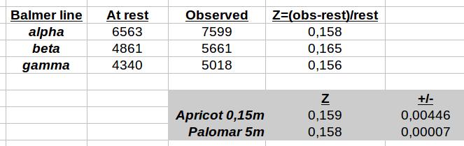 Redshift du quasar 3C273 Captur10