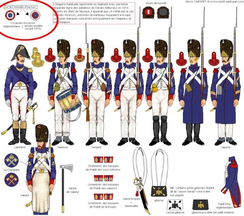 Grenadiers de la vieille garde 1/72 - Page 2 Grenad10
