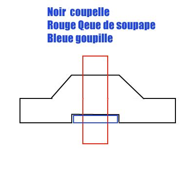 Rondelle de soupape Goupil10
