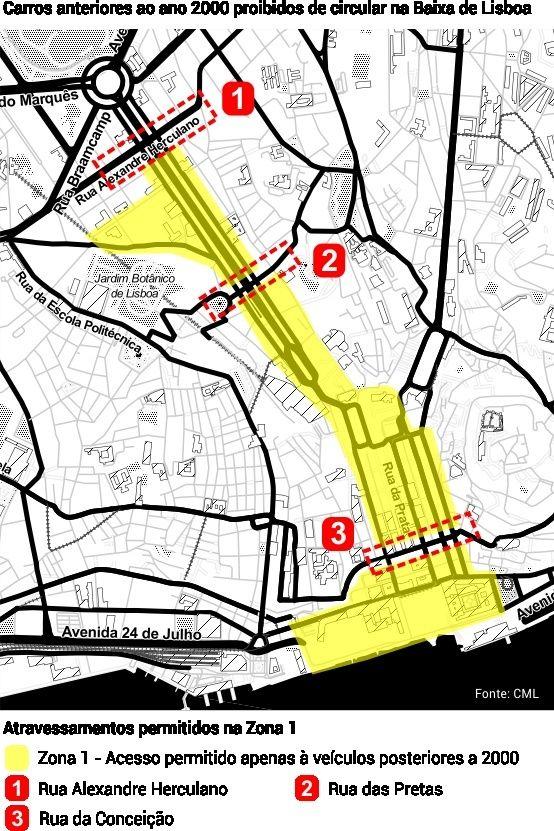Afinal, que carros podem circular no centro de Lisboa ? Lisboa10