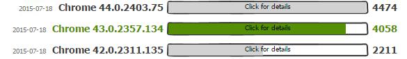 Windows 10 RTM Builds 10240.1507 [ThresHold 1] Bench10