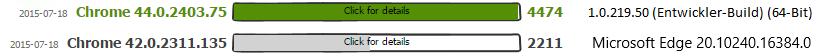 Windows 10 RTM Builds 10240.1507 [ThresHold 1] V10