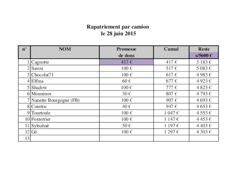 RAPATRIEMENT CAMION   ARRIVEE ST AVOLD ET PARIS LE 28 JUIN 2015 - Page 4 Camion24