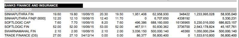 SFL.P CDS Quantity Only 5.3.Mn Captur12