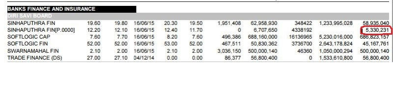 SFL.P CDS Quantity Only 5.3.Mn Captur13