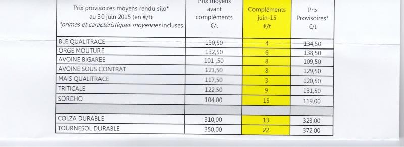 comparatif prix moyen coop  Prixco10