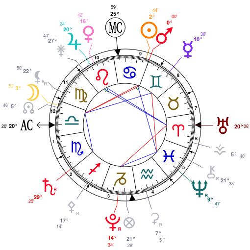 Aspects du mois de Juin - Page 4 Mars_c10