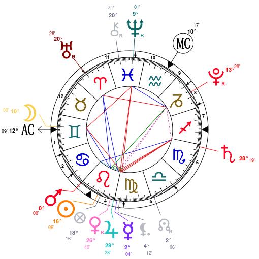 Aspects du mois d'Aout  - Page 4 Mars_l10