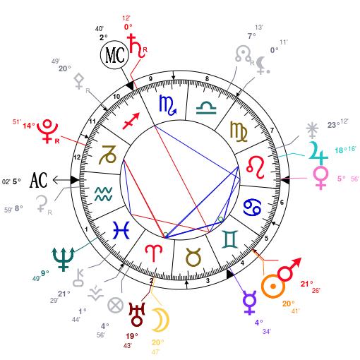 Aspects du mois de Juin - Page 2 Mercur10