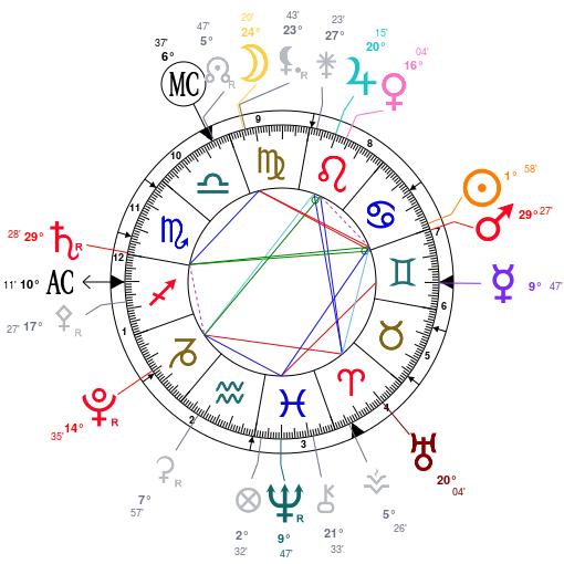 Aspects du mois de Juin - Page 4 Mercur11