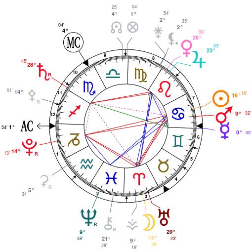 Aspects du mois de Juillet - Page 3 Mercur12