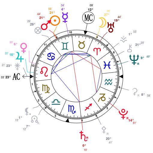 Aspects du mois de Juin - Page 2 Neptun10