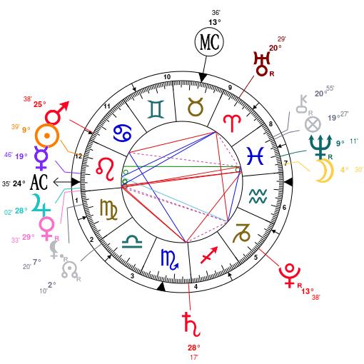 Aspects du mois d'Aout  - Page 2 Saturn10