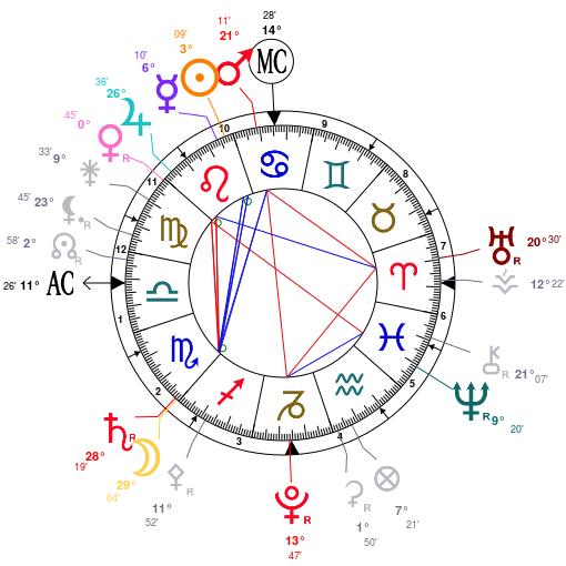 Aspects du mois de Juillet - Page 6 Uranus10