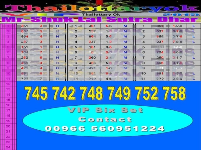 Mr-Shuk Lal 100% Tips 01-07-2015 0000011