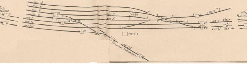 Signalisation : Quand le PO arrivait au Midi Captur11