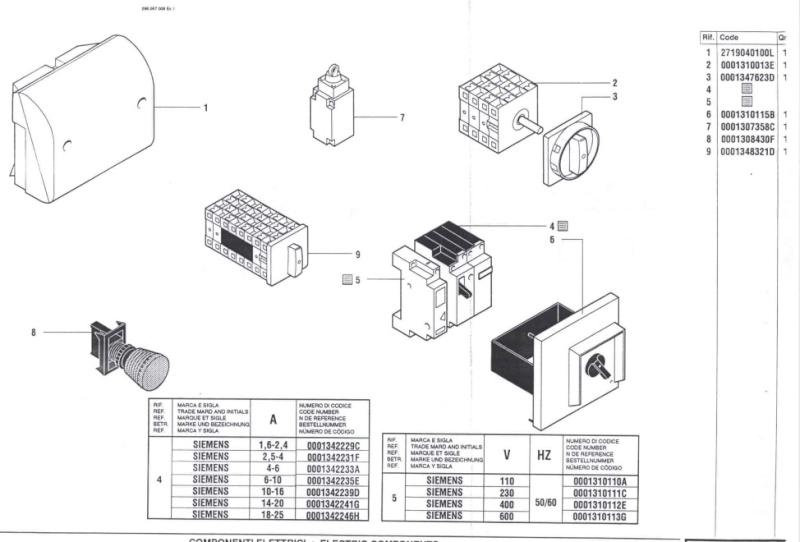 Tentative d'amélioration de la scie a format facon Diomedea Scie-210