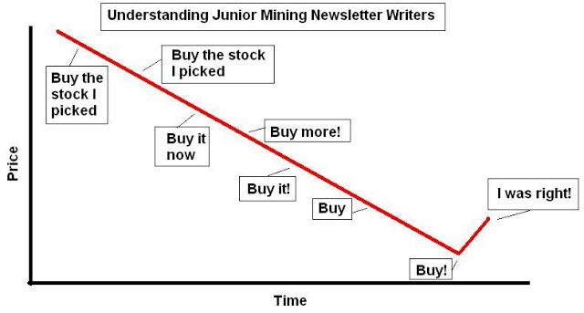 prix de l'or, de l'argent et des minières / suivi 2015 et ultérieurement - Page 4 Junior10