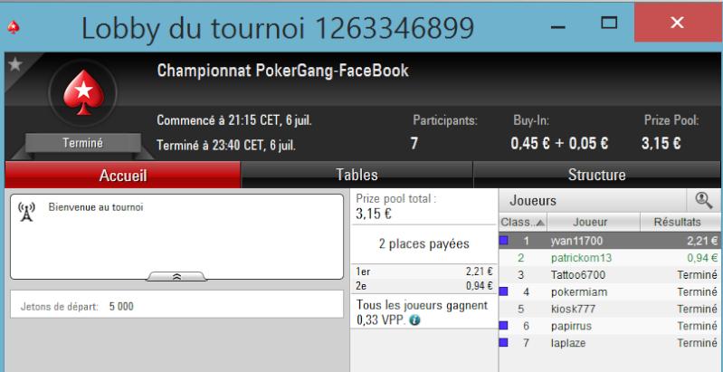 Homes-Game PokerGang-FaceBook 2015-294