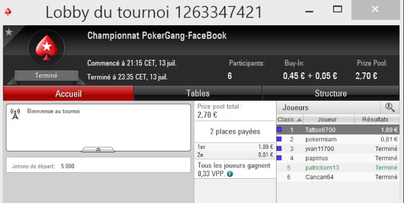 Homes-Game PokerGang-FaceBook 2015-348