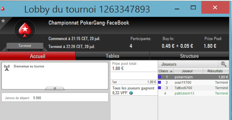 Homes-Game PokerGang-FaceBook 2015-389