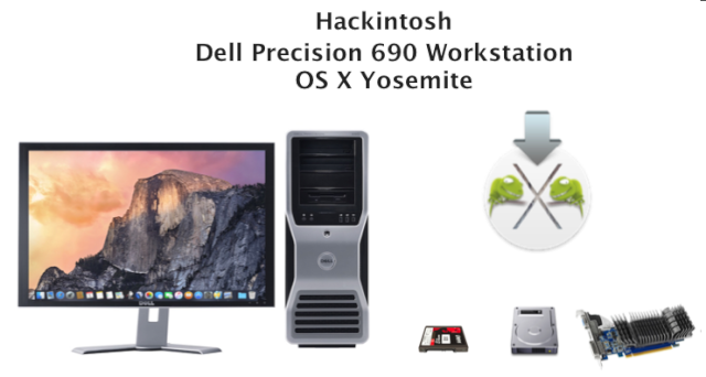 DELL Precision 690 Workstation OS X Yosemite 10.10.2  Dual Boot Windows8 Tester12