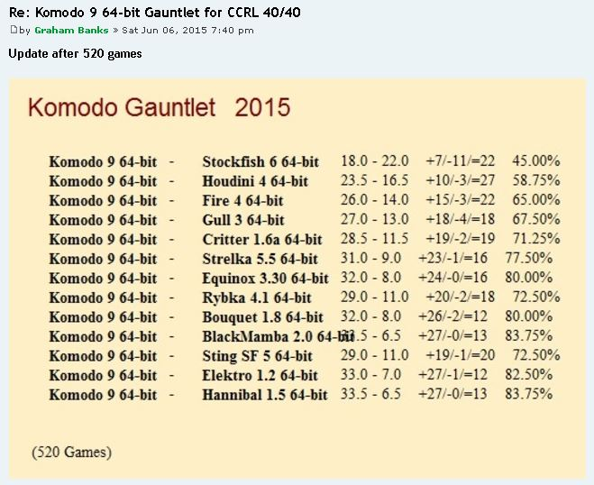 Komodo 9 the best ? Gauntl10