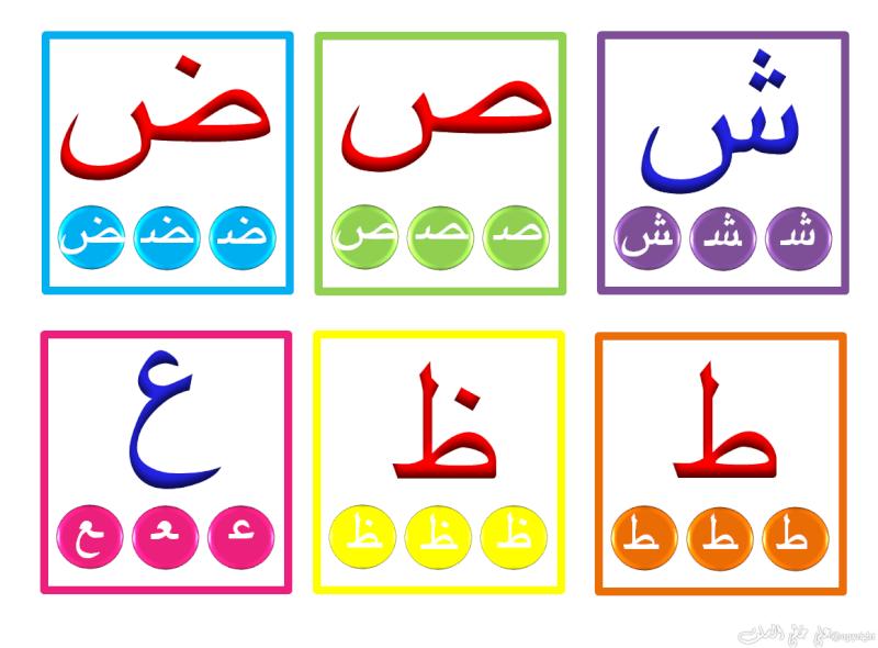 Carte d'alphabet arabe (avec début/milieu /fin) Hourou13