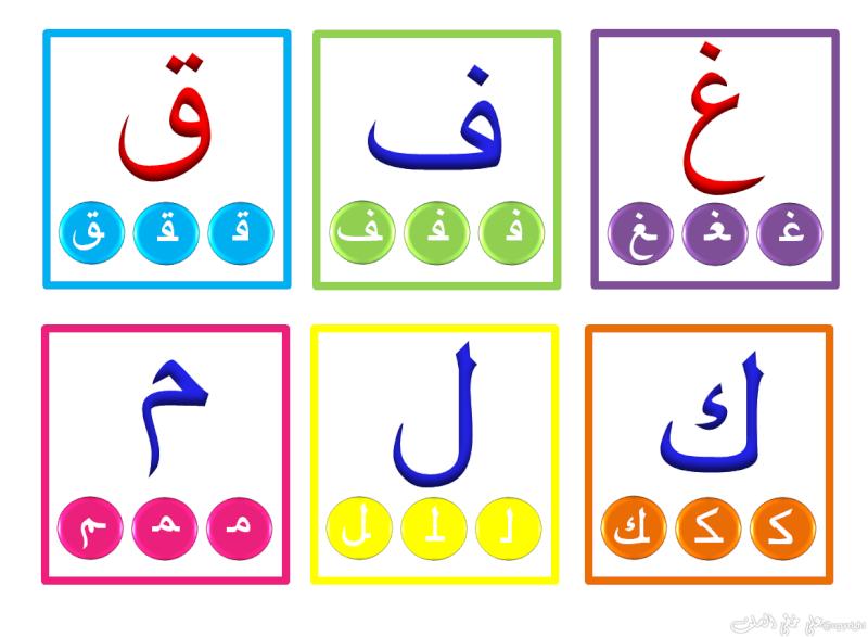 Carte d'alphabet arabe (avec début/milieu /fin) Hourou14
