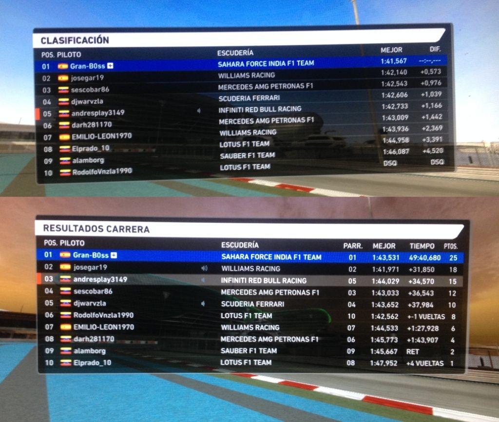Gran Premio de Abu Dhabi Imagen28