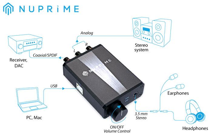 NuPrime uDSD -portable DAC. Decodes 24-bit PCM384 & native DSD256 files. Udsd311