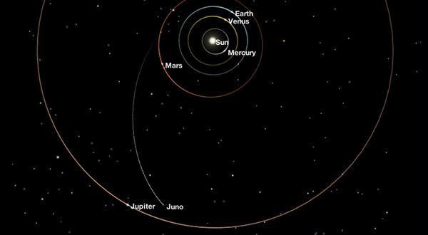 Juno - Mission autour de Jupiter - Page 3 1110