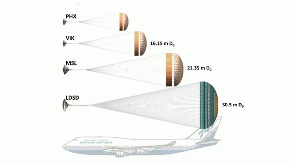 LDSD, le parachute supersonique de la NASA - Page 3 122
