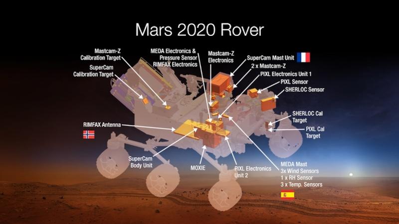 "Préparation du rover Mars 2020 ""Perseverance"" - Page 4 137"
