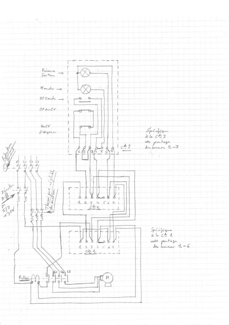 Tentative d'amélioration de la scie a format facon Diomedea Cde_de10