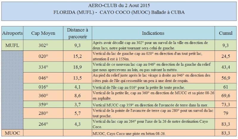 Aéro-club à CUBA 5 Nav13_10